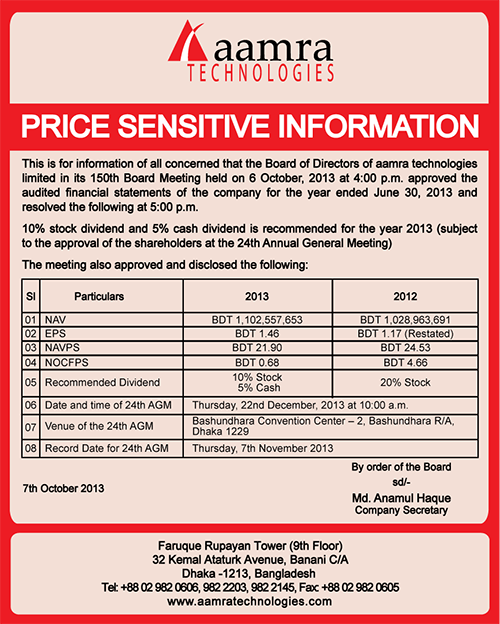 price-sensitive-info-06-10-2013