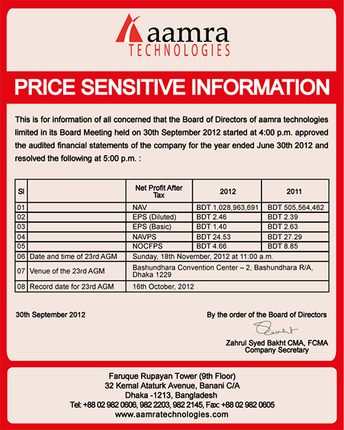 price-sensitive-info-30-09-2012